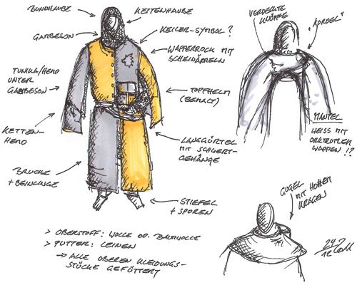 Reichsritter: Kleidungsskizzen, Kapitel I