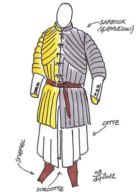 Reichsritter: Kleidungsskizzen, Kapitel II