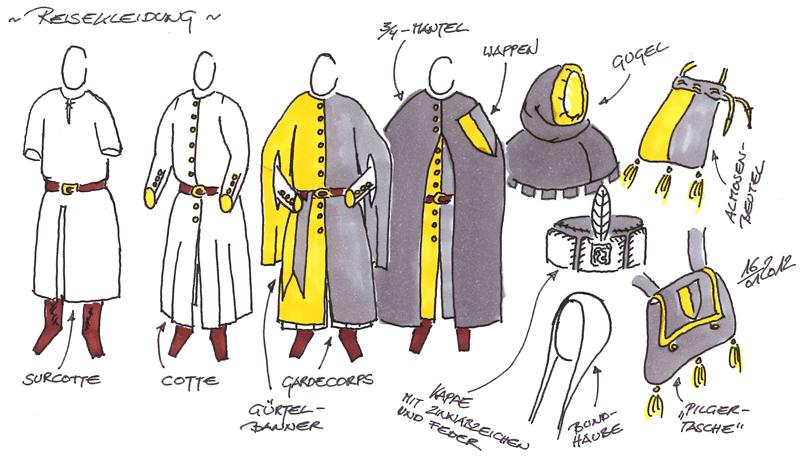 Reichsritter: Kleidungsskizzen, Kapitel III