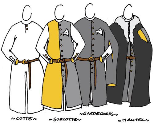 Reichsritter: Kleidungsskizzen, Kapitel V