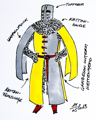 Reichsritter: Kleidungsskizzen Kapitel VI