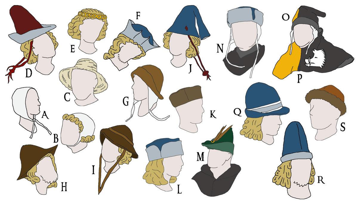 Kopfbeckungen im Hochmittelalter