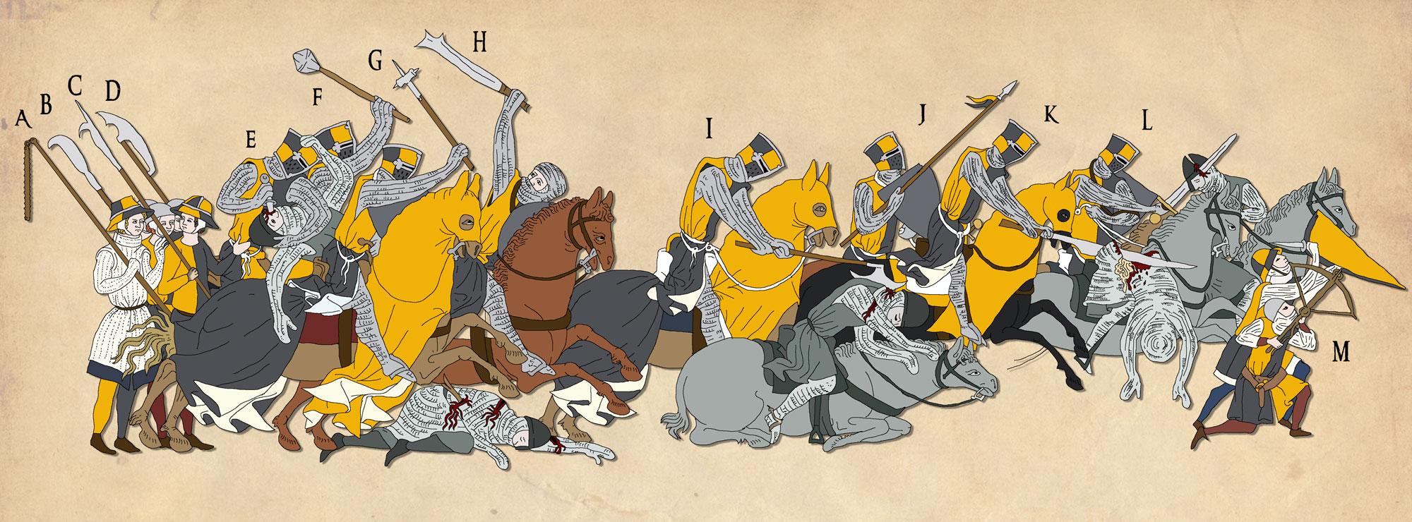 Die Waffen des Hochmittelalters